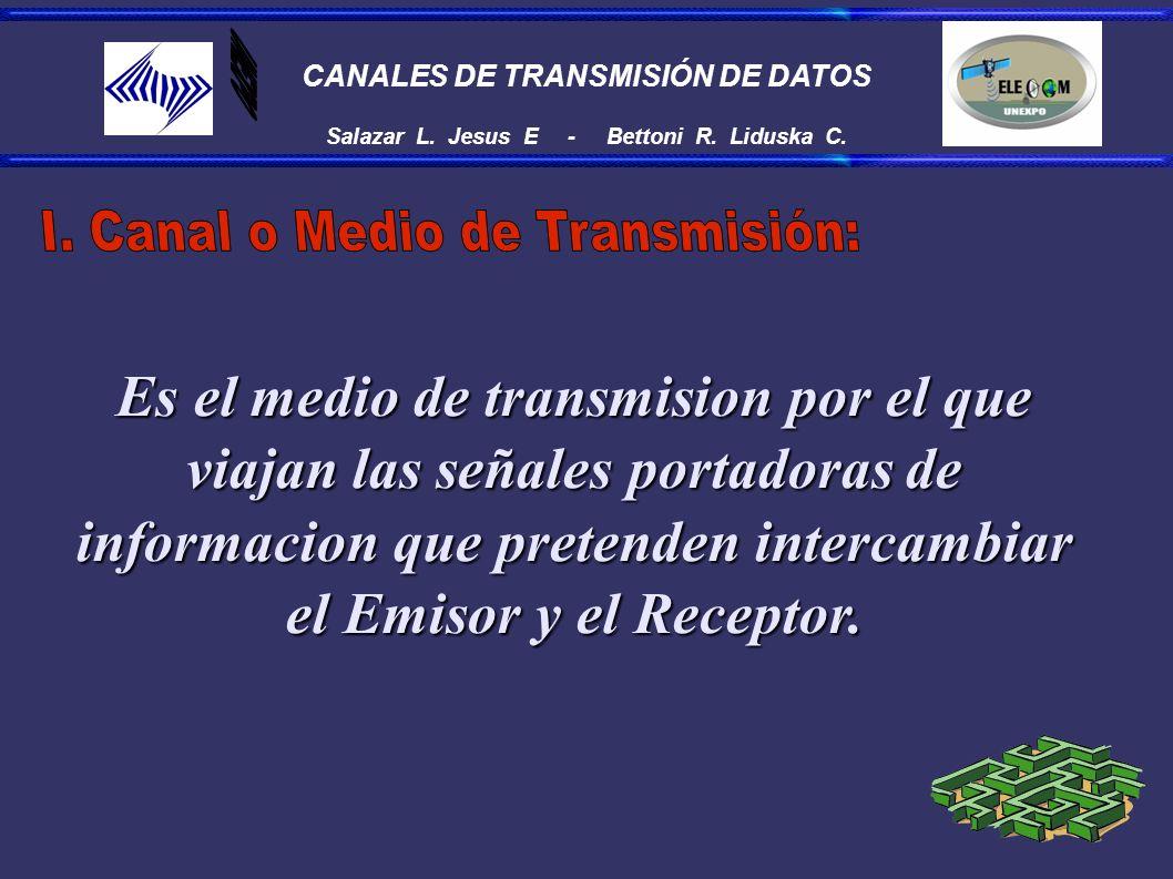 CANALES DE TRANSMISIÓN DE DATOS Salazar L. Jesus E - Bettoni R. Liduska C. Es el medio de transmision por el que viajan las señales portadoras de info