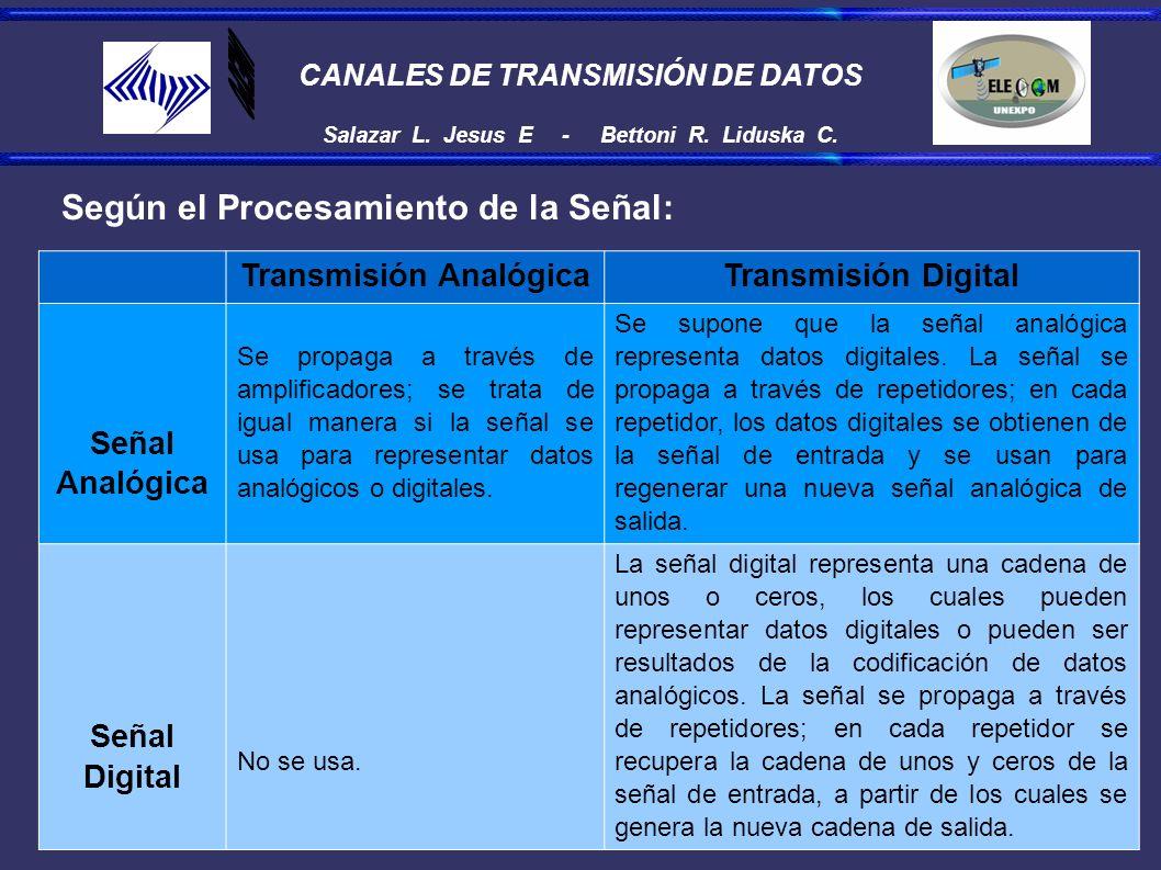 CANALES DE TRANSMISIÓN DE DATOS Salazar L. Jesus E - Bettoni R. Liduska C. Transmisión AnalógicaTransmisión Digital Señal Analógica Se propaga a travé
