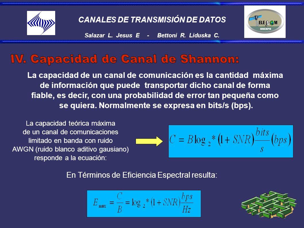 CANALES DE TRANSMISIÓN DE DATOS Salazar L. Jesus E - Bettoni R. Liduska C. La capacidad de un canal de comunicación es la cantidad máxima de informaci