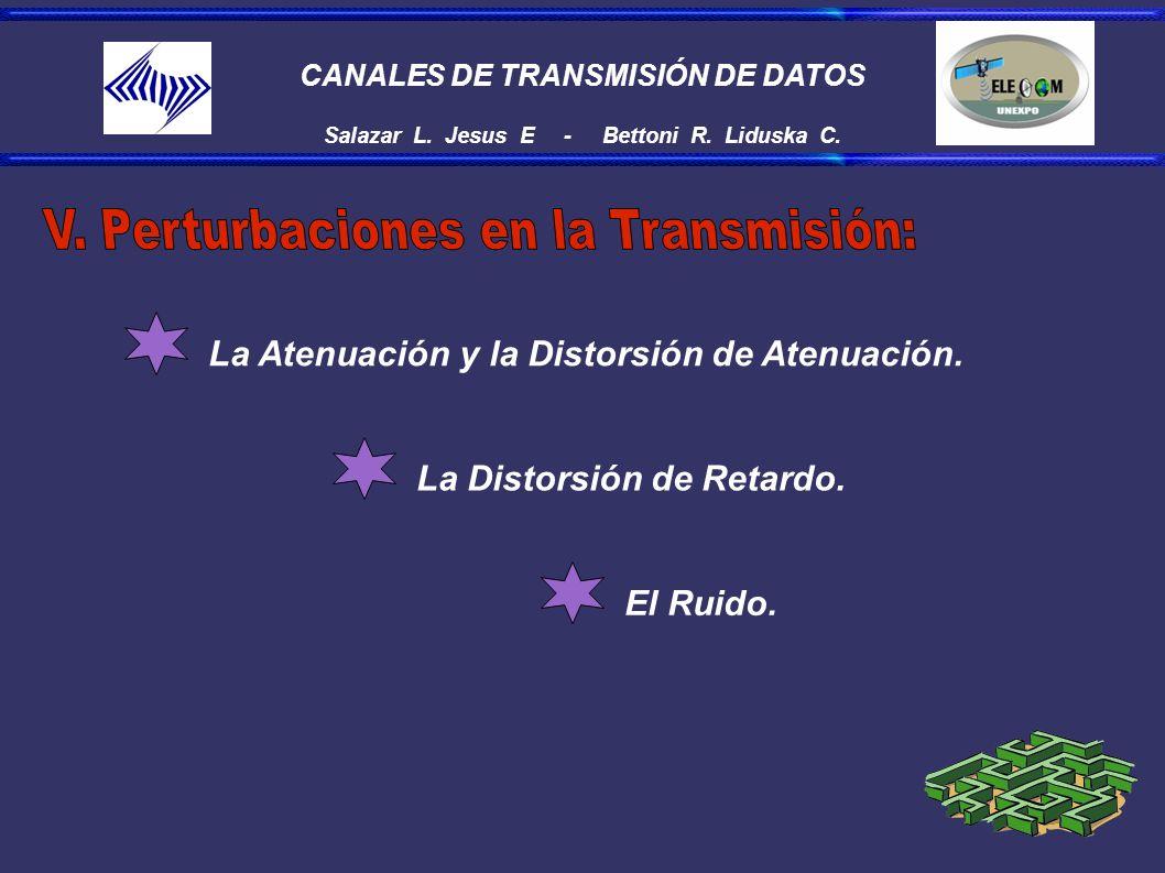 CANALES DE TRANSMISIÓN DE DATOS Salazar L. Jesus E - Bettoni R. Liduska C. La Atenuación y la Distorsión de Atenuación. La Distorsión de Retardo. El R