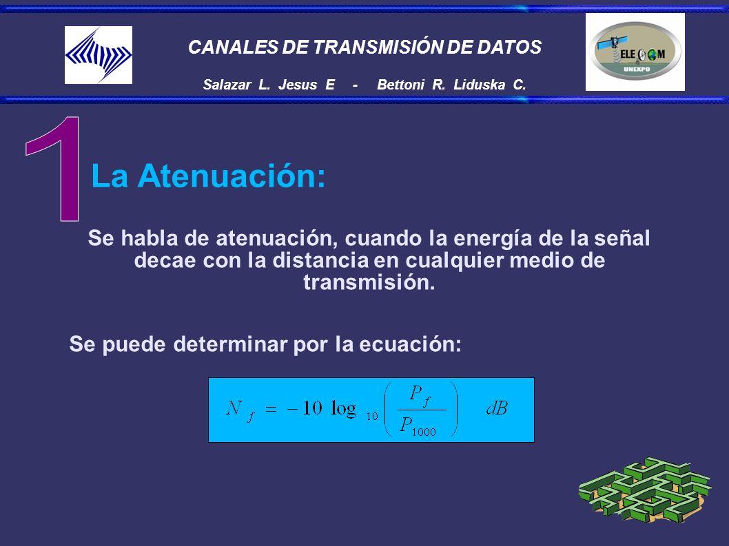 CANALES DE TRANSMISIÓN DE DATOS Salazar L. Jesus E - Bettoni R. Liduska C. La Atenuación: Se habla de atenuación, cuando la energía de la señal decae