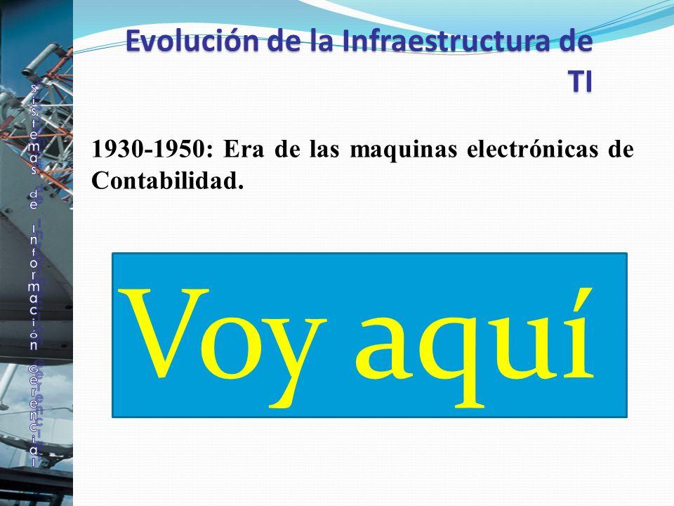 1930-1950: Era de las maquinas electrónicas de Contabilidad. Evolución de la Infraestructura de TI Voy aquí