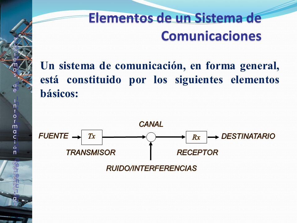 Elementos de un Sistema de Comunicaciones Elementos de un Sistema de Comunicaciones Un sistema de comunicación, en forma general, está constituido por