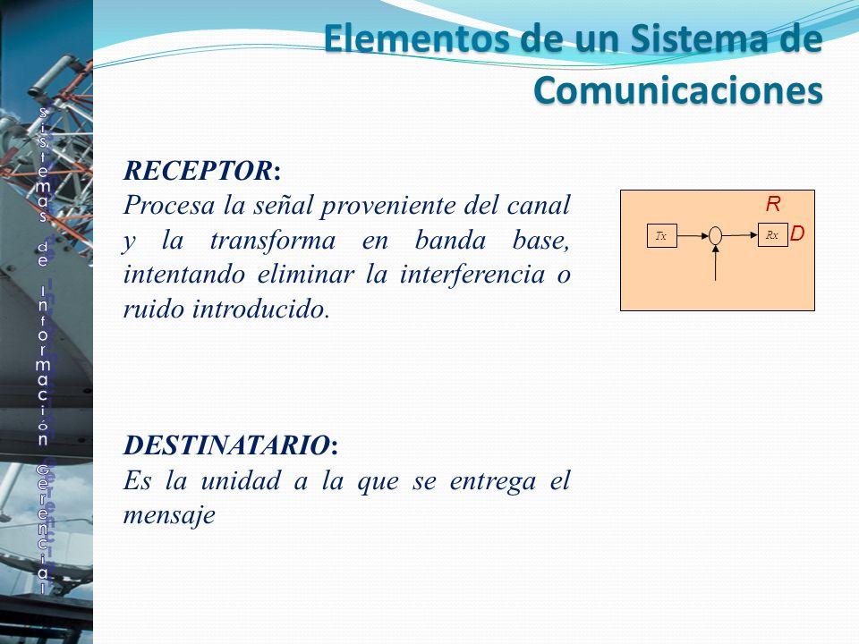 RECEPTOR: Procesa la señal proveniente del canal y la transforma en banda base, intentando eliminar la interferencia o ruido introducido. DESTINATARIO