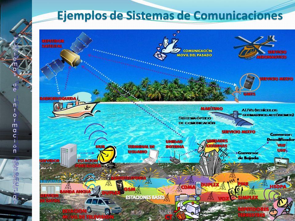 Ejemplos de Sistemas de Comunicaciones Ejemplos de Sistemas de Comunicaciones