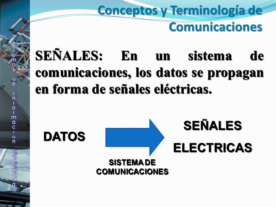 SEÑALES: En un sistema de comunicaciones, los datos se propagan en forma de señales eléctricas. DATOSSEÑALESELECTRICAS SISTEMA DE COMUNICACIONES Conce