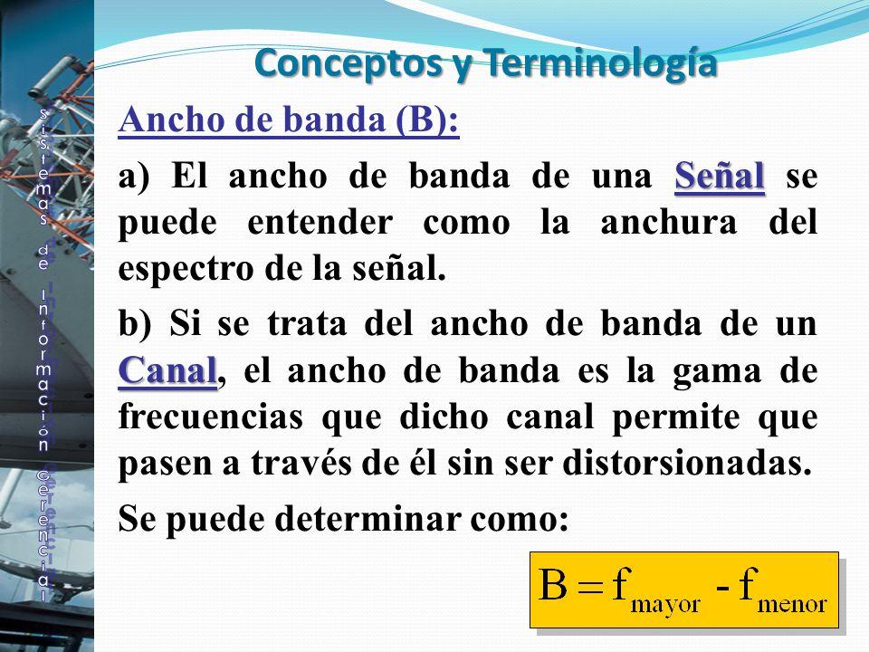 Ancho de banda (B): Señal a) El ancho de banda de una Señal se puede entender como la anchura del espectro de la señal. Canal b) Si se trata del ancho
