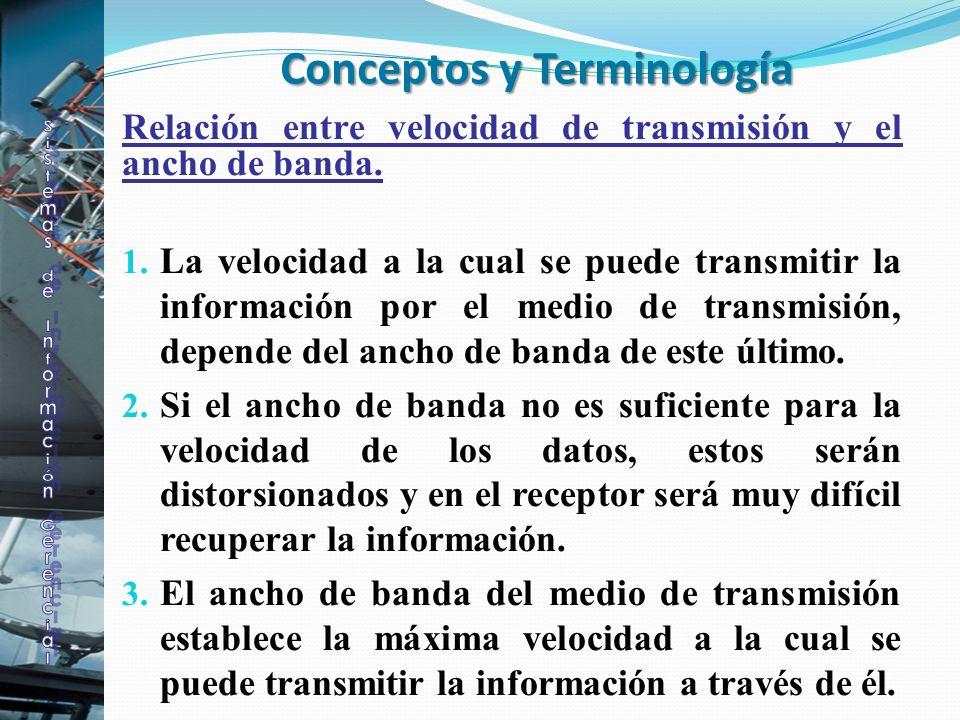 Relación entre velocidad de transmisión y el ancho de banda. 1. La velocidad a la cual se puede transmitir la información por el medio de transmisión,
