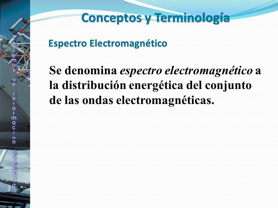 Espectro Electromagnético Conceptos y Terminología Se denomina espectro electromagnético a la distribución energética del conjunto de las ondas electr