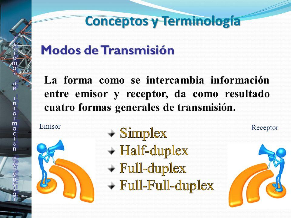 Modos de Transmisión Modos de Transmisión La forma como se intercambia información entre emisor y receptor, da como resultado cuatro formas generales