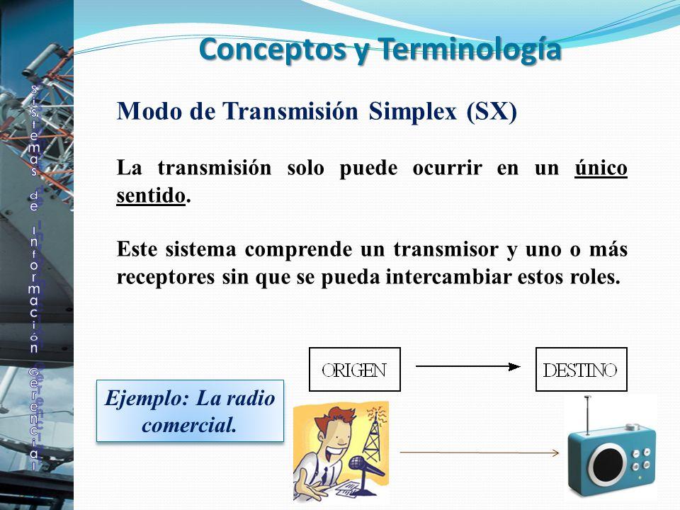 Modo de Transmisión Simplex (SX) La transmisión solo puede ocurrir en un único sentido. Este sistema comprende un transmisor y uno o más receptores si