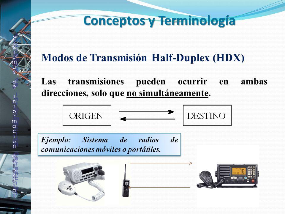 Modos de Transmisión Half-Duplex (HDX) Las transmisiones pueden ocurrir en ambas direcciones, solo que no simultáneamente. Ejemplo: Sistema de radios