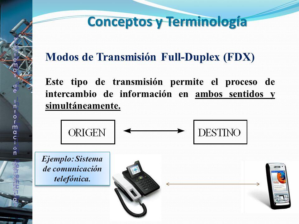 Modos de Transmisión Full-Duplex (FDX) Este tipo de transmisión permite el proceso de intercambio de información en ambos sentidos y simultáneamente.