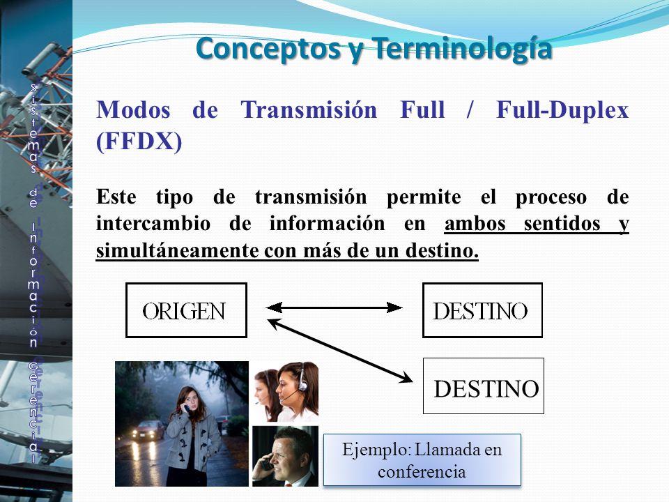 Modos de Transmisión Full / Full-Duplex (FFDX) Este tipo de transmisión permite el proceso de intercambio de información en ambos sentidos y simultáne
