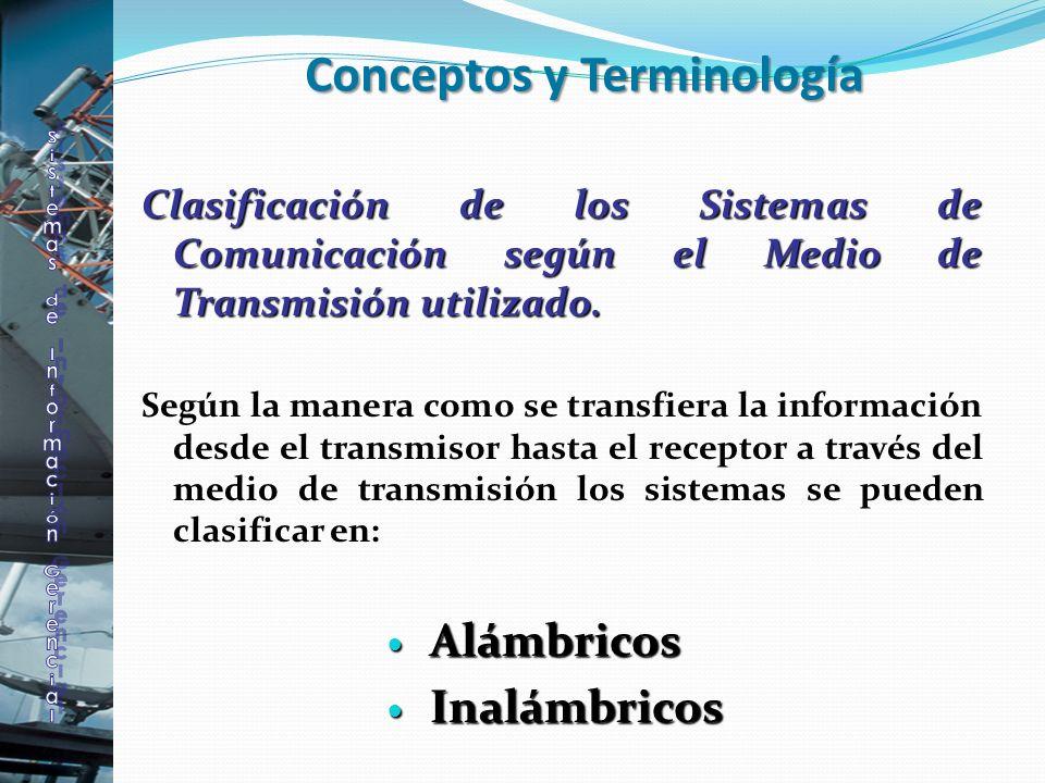 Clasificación de los Sistemas de Comunicación según el Medio de Transmisión utilizado. Según la manera como se transfiera la información desde el tran