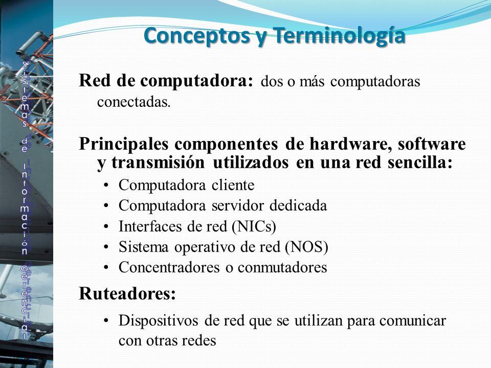 Red de computadora: dos o más computadoras conectadas. Principales componentes de hardware, software y transmisión utilizados en una red sencilla: Com