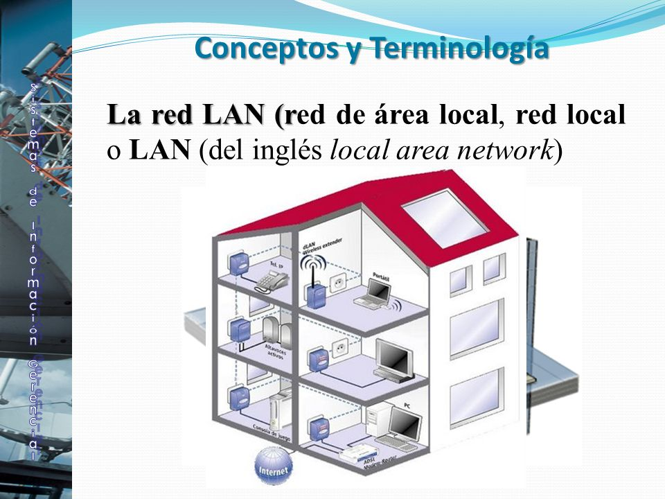 Conceptos y Terminología La red LAN (r La red LAN (red de área local, red local o LAN (del inglés local area network)