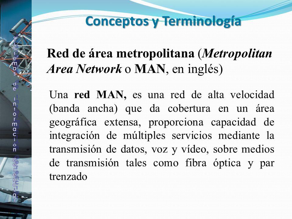 Conceptos y Terminología Una red MAN, es una red de alta velocidad (banda ancha) que da cobertura en un área geográfica extensa, proporciona capacidad