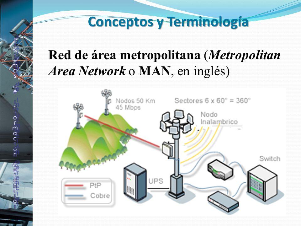 Conceptos y Terminología Red de área metropolitana (Metropolitan Area Network o MAN, en inglés)
