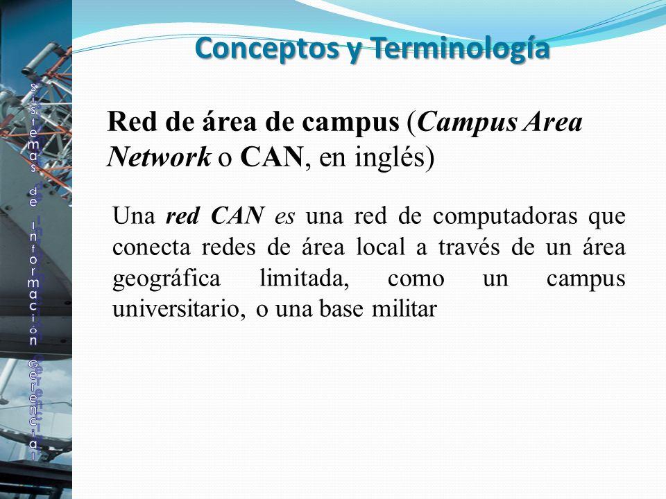 Conceptos y Terminología Una red CAN es una red de computadoras que conecta redes de área local a través de un área geográfica limitada, como un campu