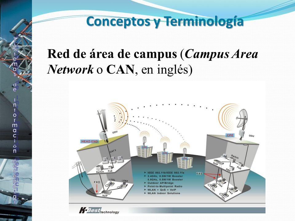 Conceptos y Terminología Red de área de campus (Campus Area Network o CAN, en inglés)
