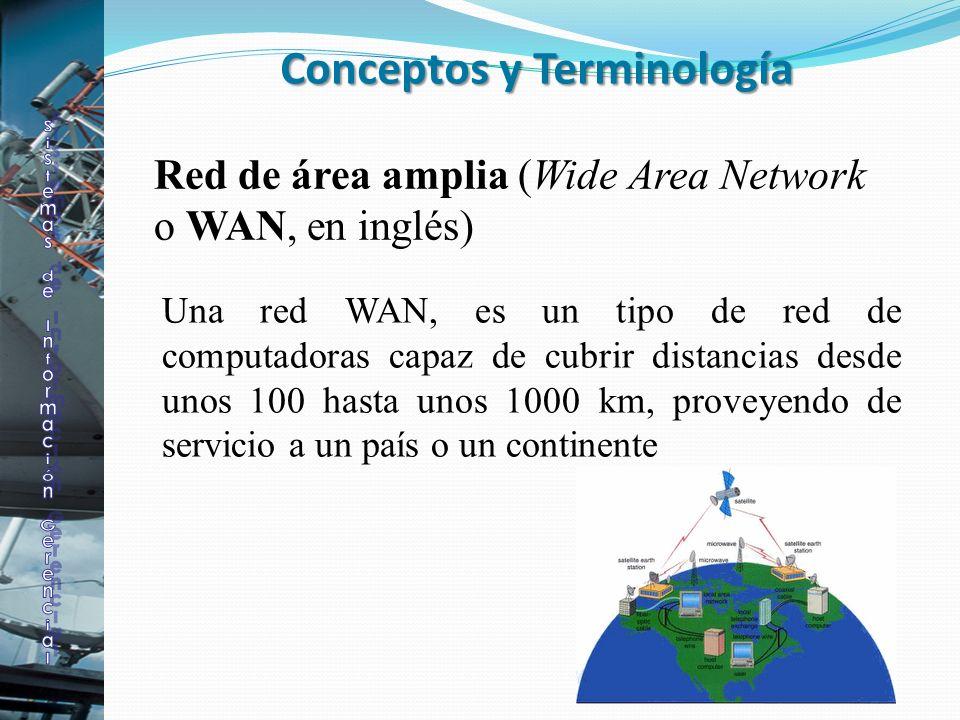 Conceptos y Terminología Una red WAN, es un tipo de red de computadoras capaz de cubrir distancias desde unos 100 hasta unos 1000 km, proveyendo de se