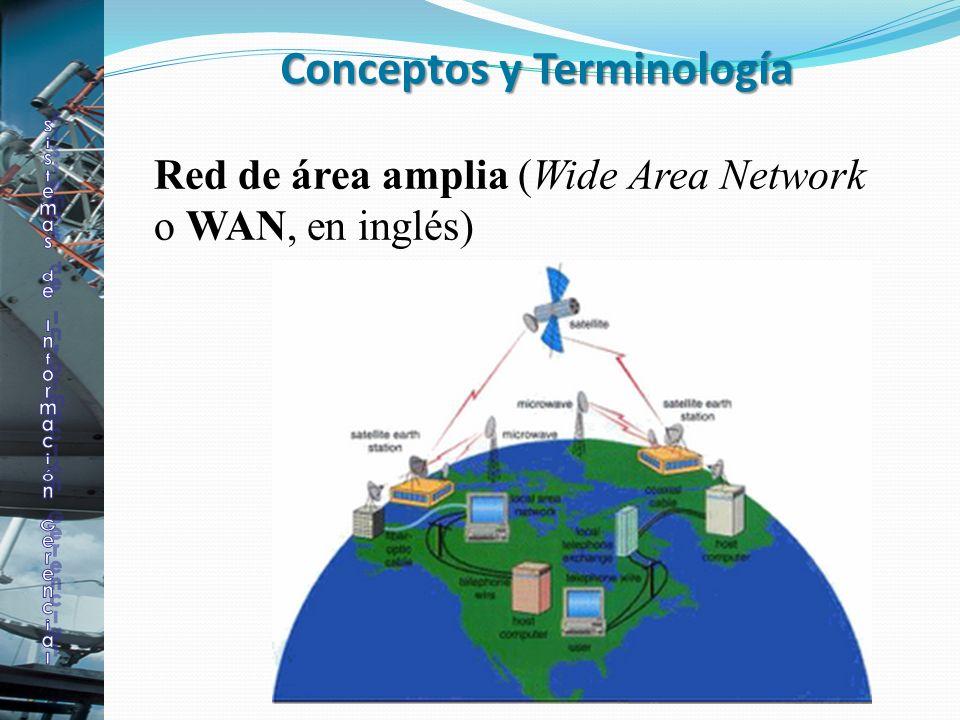 Conceptos y Terminología Red de área amplia (Wide Area Network o WAN, en inglés)