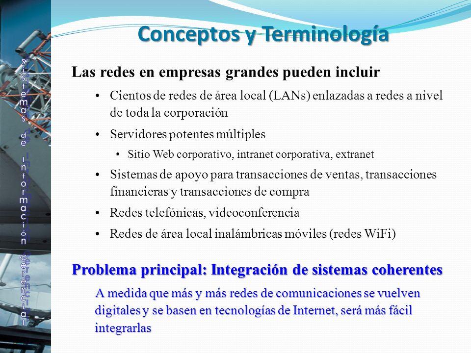 Conceptos y Terminología Las redes en empresas grandes pueden incluir Cientos de redes de área local (LANs) enlazadas a redes a nivel de toda la corpo