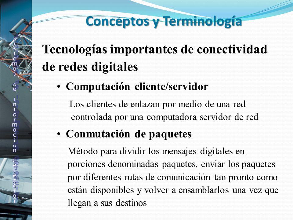 Tecnologías importantes de conectividad de redes digitales Computación cliente/servidor Los clientes de enlazan por medio de una red controlada por un