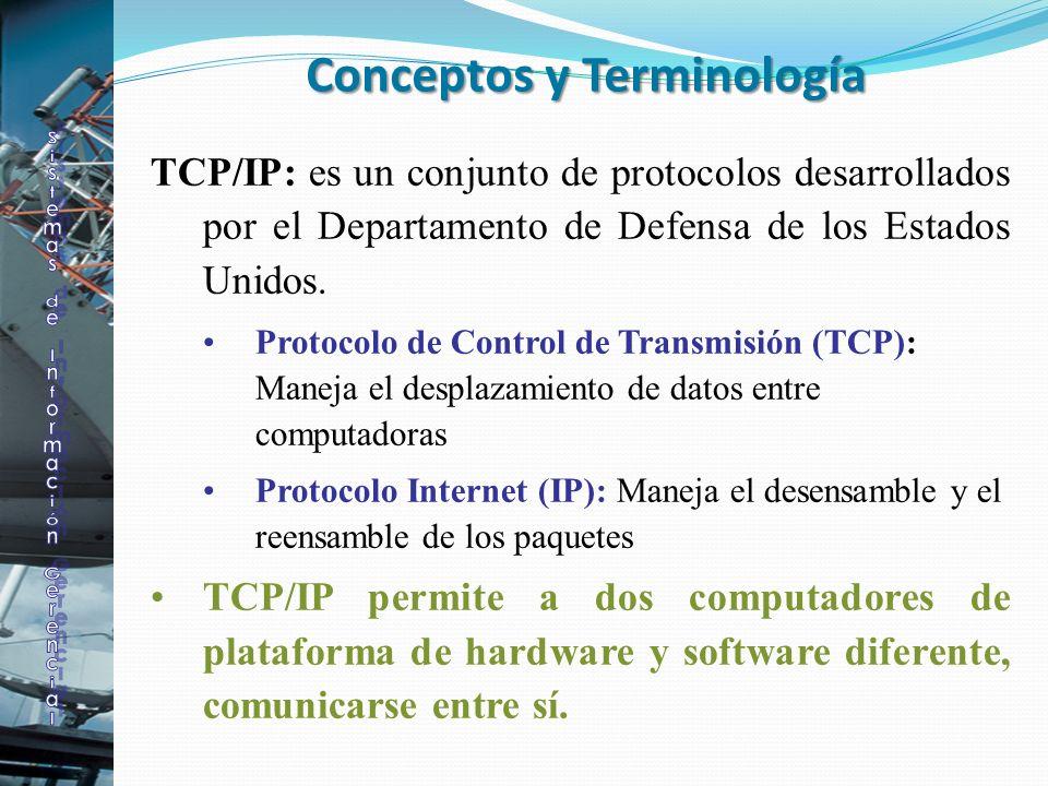 TCP/IP: es un conjunto de protocolos desarrollados por el Departamento de Defensa de los Estados Unidos. Protocolo de Control de Transmisión (TCP): Ma