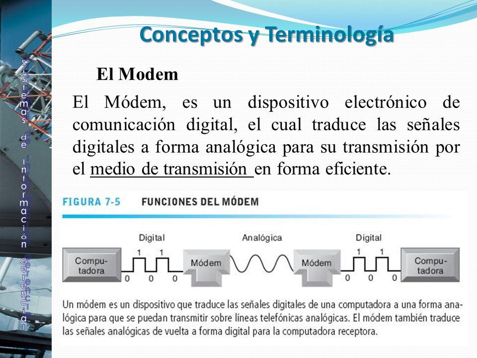 Conceptos y Terminología El Modem El Módem, es un dispositivo electrónico de comunicación digital, el cual traduce las señales digitales a forma analó