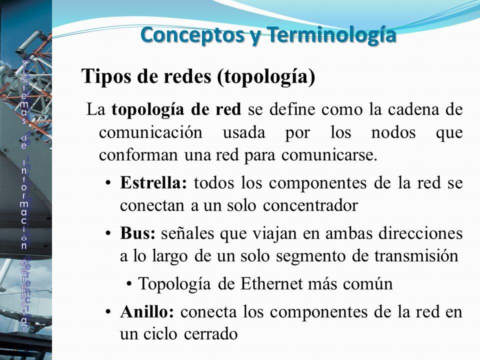 Tipos de redes (topología) La topología de red se define como la cadena de comunicación usada por los nodos que conforman una red para comunicarse. Es
