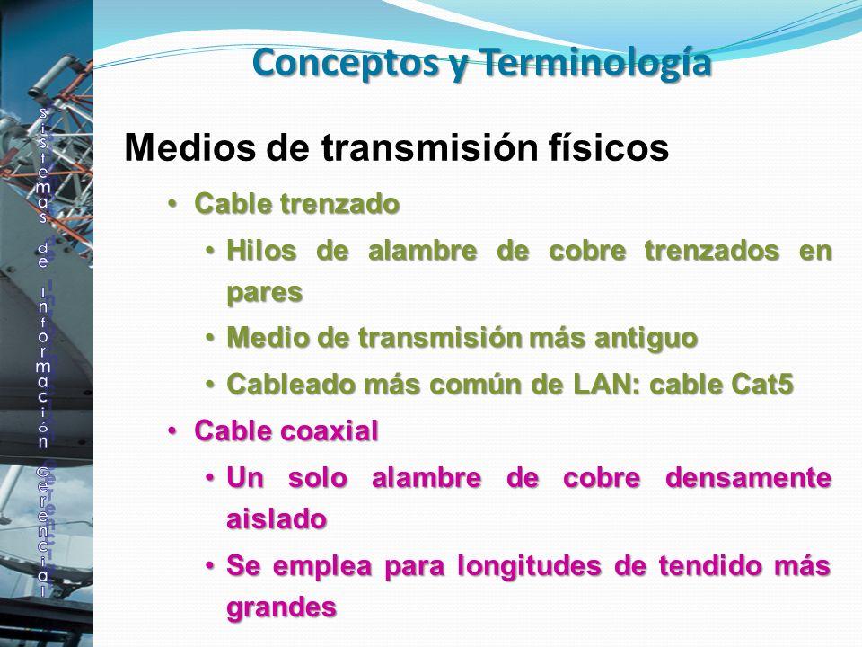 Medios de transmisión físicos Cable trenzadoCable trenzado Hilos de alambre de cobre trenzados en paresHilos de alambre de cobre trenzados en pares Me