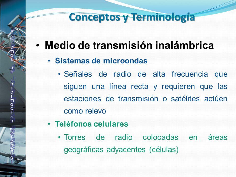 Medio de transmisión inalámbrica Sistemas de microondas Señales de radio de alta frecuencia que siguen una línea recta y requieren que las estaciones