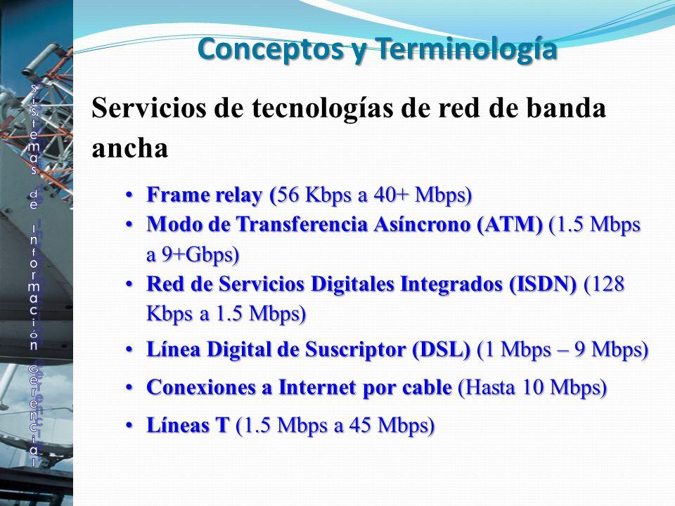 Servicios de tecnologías de red de banda ancha Frame relay (56 Kbps a 40+ Mbps)Frame relay (56 Kbps a 40+ Mbps) Modo de Transferencia Asíncrono (ATM)