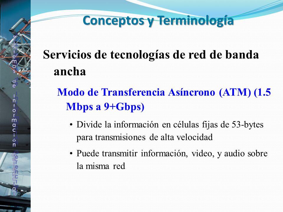 Servicios de tecnologías de red de banda ancha Modo de Transferencia Asíncrono (ATM) (1.5 Mbps a 9+Gbps) Divide la información en células fijas de 53-