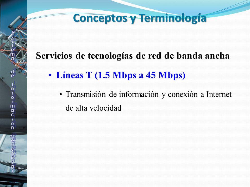 Servicios de tecnologías de red de banda ancha Líneas T (1.5 Mbps a 45 Mbps) Transmisión de información y conexión a Internet de alta velocidad Concep