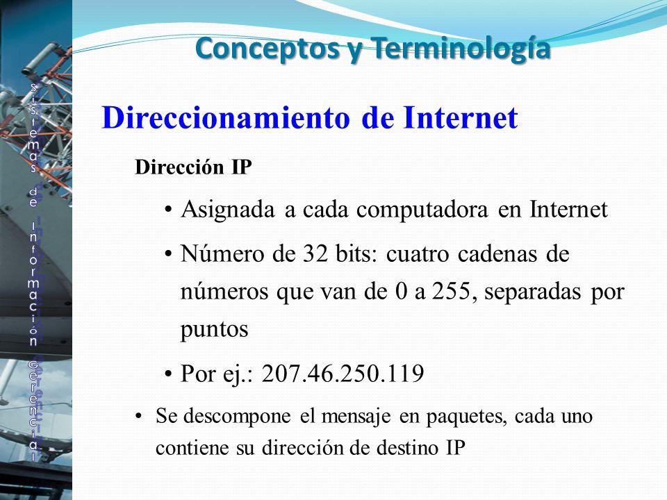 Direccionamiento de Internet Dirección IP Asignada a cada computadora en Internet Número de 32 bits: cuatro cadenas de números que van de 0 a 255, sep