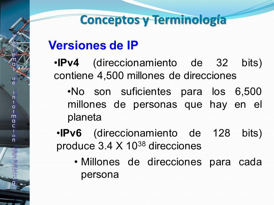 Versiones de IP IPv4 (direccionamiento de 32 bits) contiene 4,500 millones de direcciones No son suficientes para los 6,500 millones de personas que h