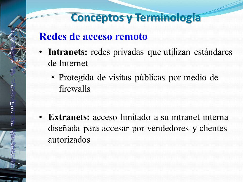 Redes de acceso remoto Intranets: redes privadas que utilizan estándares de Internet Protegida de visitas públicas por medio de firewalls Extranets: a