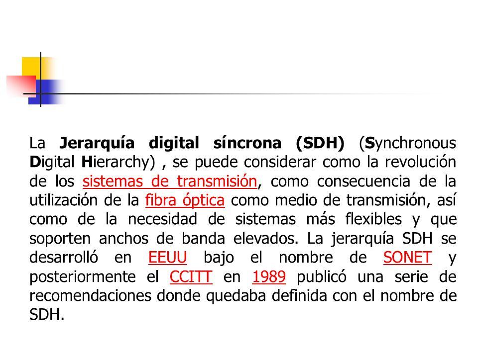 La Jerarquía digital síncrona (SDH) (Synchronous Digital Hierarchy), se puede considerar como la revolución de los sistemas de transmisión, como conse