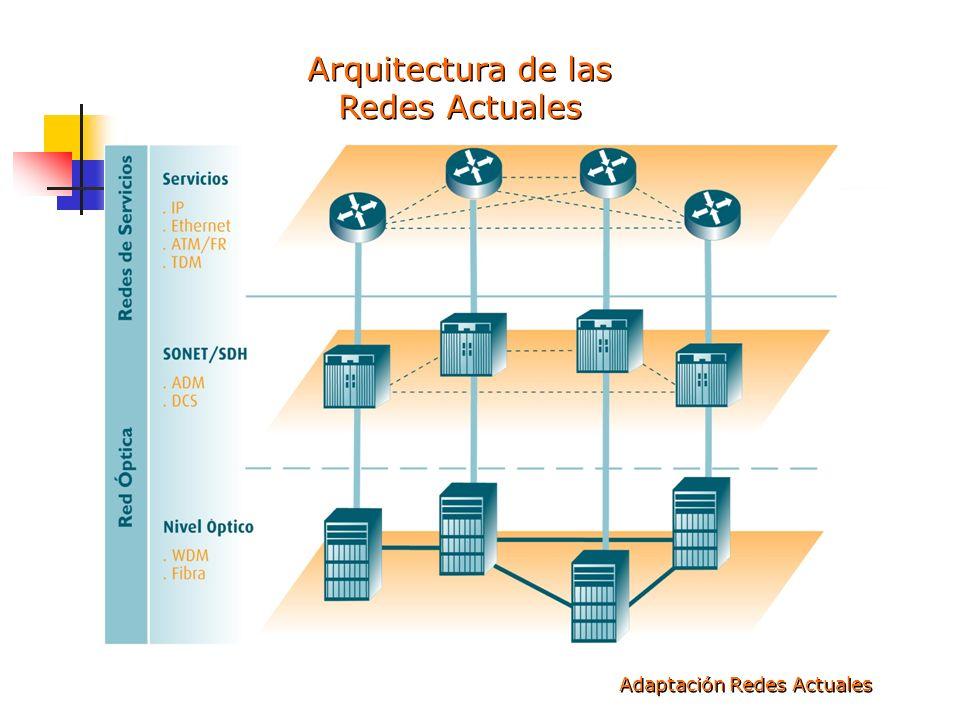 Arquitectura de las Redes Actuales Adaptación Redes Actuales