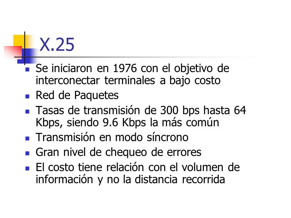 X.25 Se iniciaron en 1976 con el objetivo de interconectar terminales a bajo costo Red de Paquetes Tasas de transmisión de 300 bps hasta 64 Kbps, sien