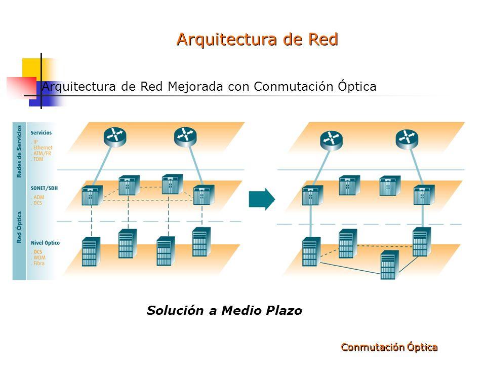 Arquitectura de Red Solución a Medio Plazo Conmutación Óptica Arquitectura de Red Mejorada con Conmutación Óptica