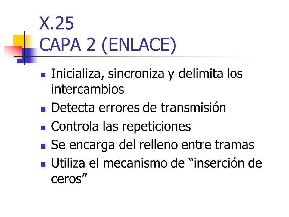 X.25 CAPA 2 (ENLACE) Inicializa, sincroniza y delimita los intercambios Detecta errores de transmisión Controla las repeticiones Se encarga del rellen