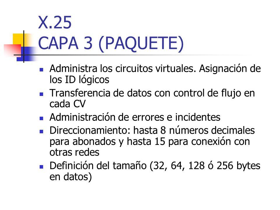 X.25 CAPA 3 (PAQUETE) Administra los circuitos virtuales. Asignación de los ID lógicos Transferencia de datos con control de flujo en cada CV Administ
