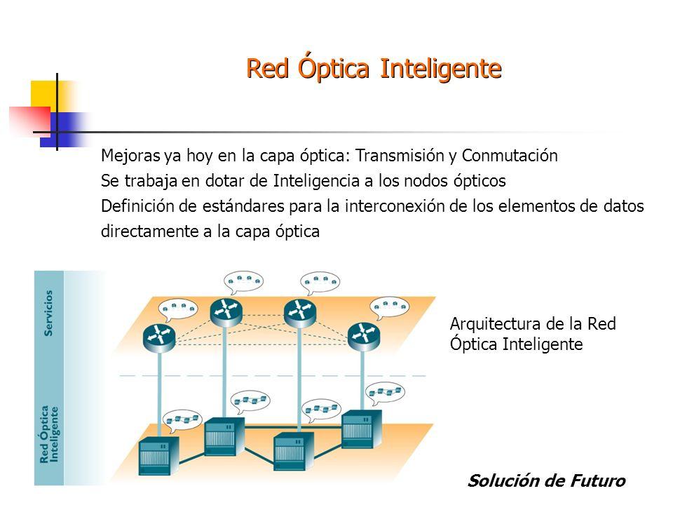 Red Óptica Inteligente Mejoras ya hoy en la capa óptica: Transmisión y Conmutación Se trabaja en dotar de Inteligencia a los nodos ópticos Definición