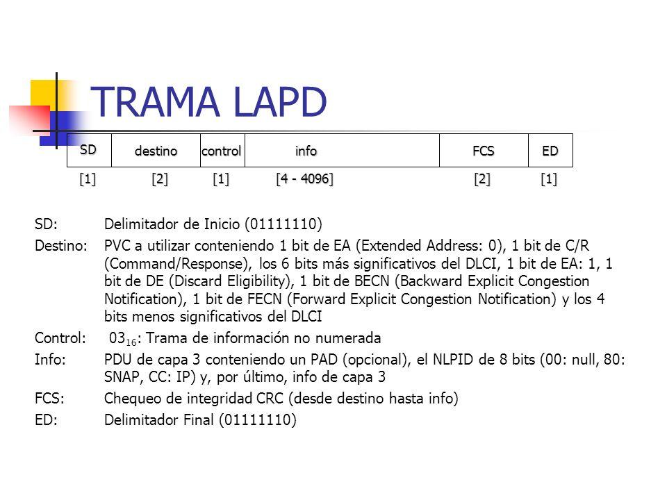 TRAMA LAPD SD:Delimitador de Inicio (01111110) Destino:PVC a utilizar conteniendo 1 bit de EA (Extended Address: 0), 1 bit de C/R (Command/Response),