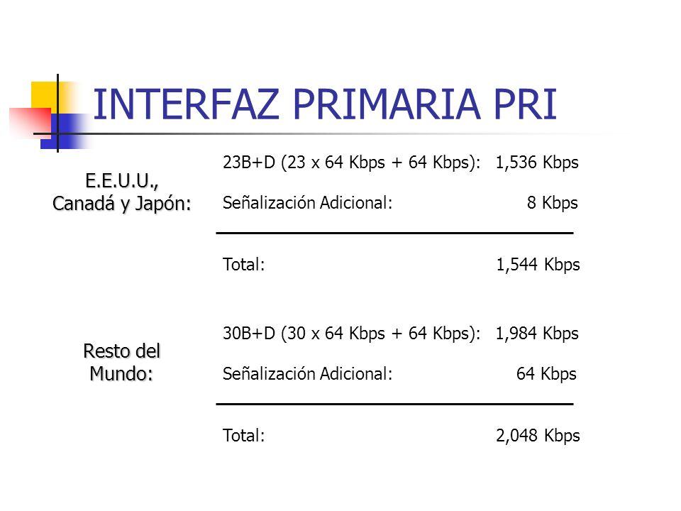 INTERFAZ PRIMARIA PRI 23B+D (23 x 64 Kbps + 64 Kbps):1,536 Kbps Señalización Adicional: 8 Kbps Total: 1,544 Kbps 30B+D (30 x 64 Kbps + 64 Kbps):1,984