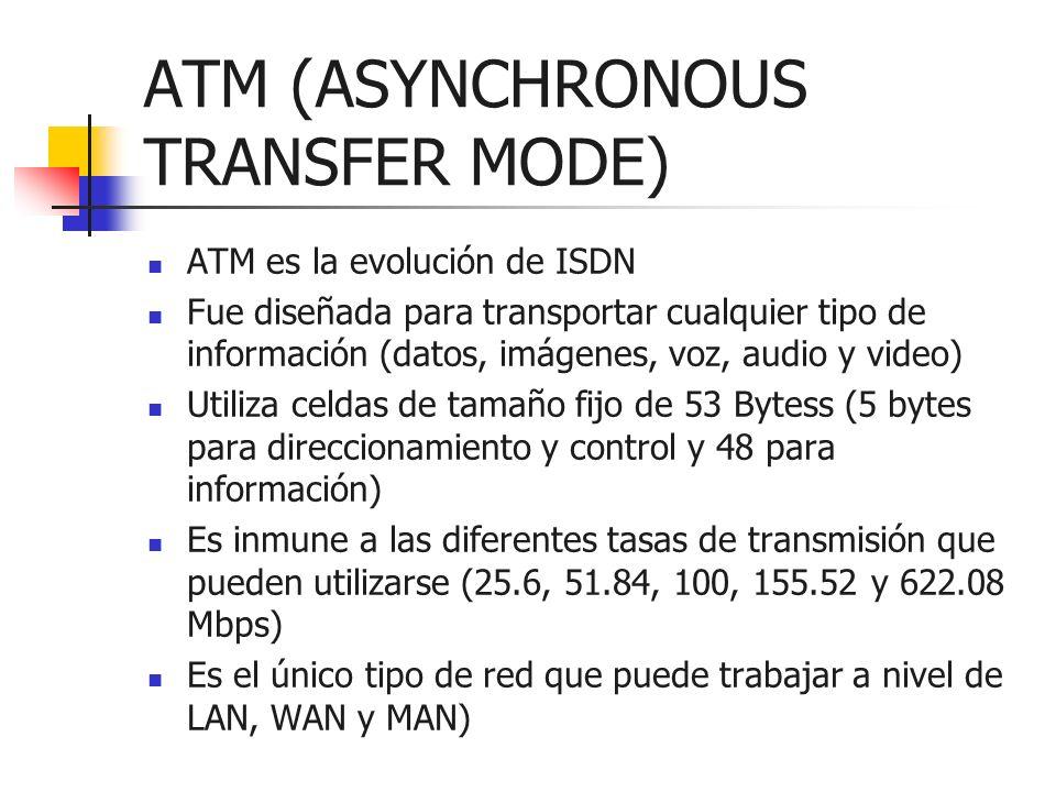 ATM (ASYNCHRONOUS TRANSFER MODE) ATM es la evolución de ISDN Fue diseñada para transportar cualquier tipo de información (datos, imágenes, voz, audio